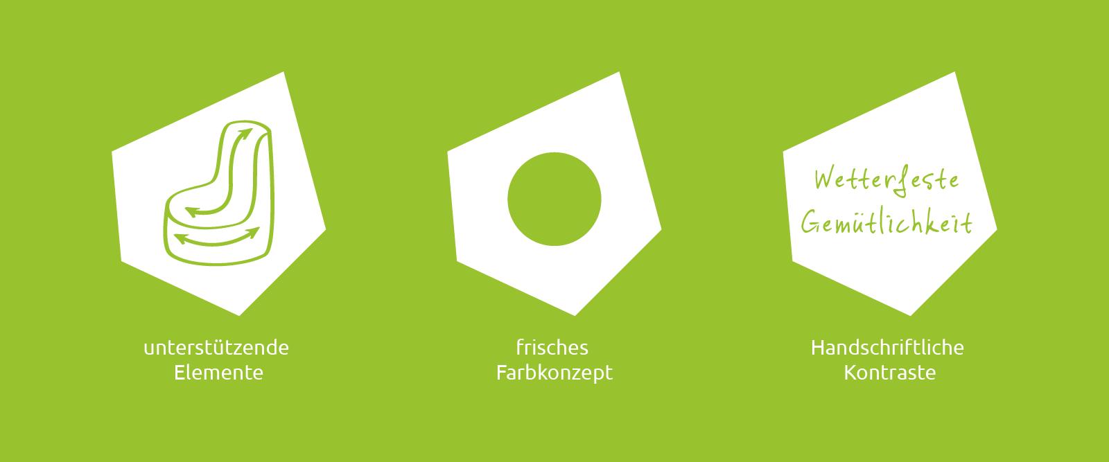 Online Shop erstellen: readymade Werbeagentur Bremen und Verden